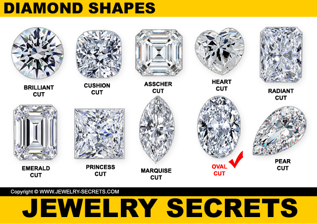 Popular Shapes Of Diamond