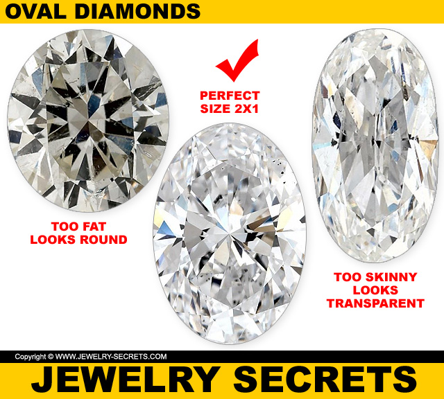 The Best Shape For An Oval Diamond
