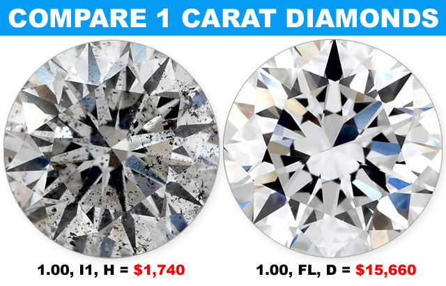 Compare Cheapest To Most Expensive 1 Carat Diamond Prices