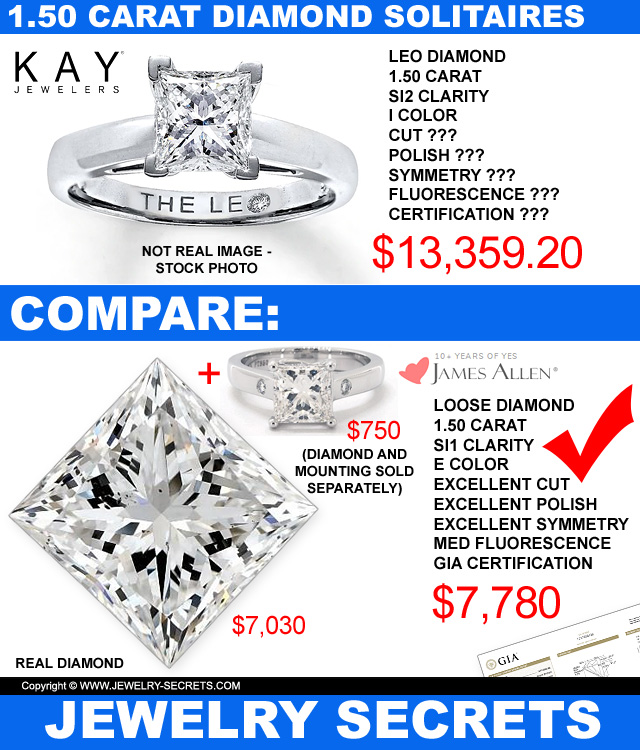 Compare Engagement Rings at Kay Jewelers And James Allen