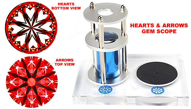 Hearts And Arrows Cut Diamond