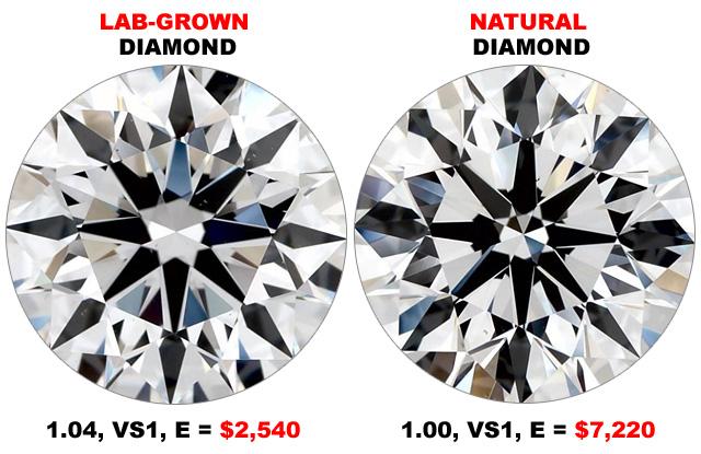 Lab Grown Diamond VS Natural Diamonds
