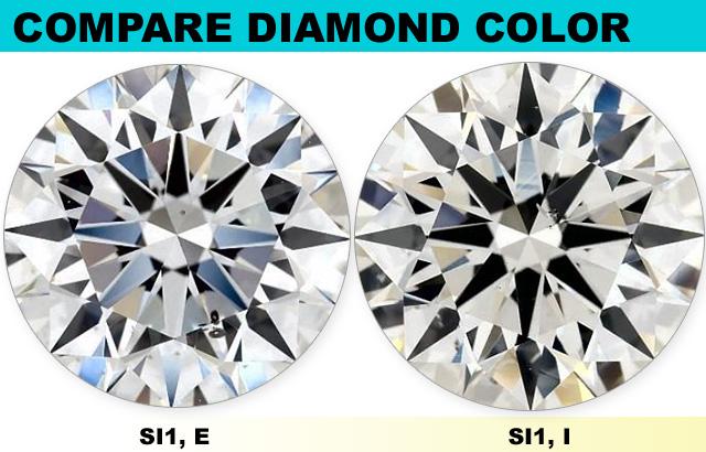 Compare Diamond Color Values