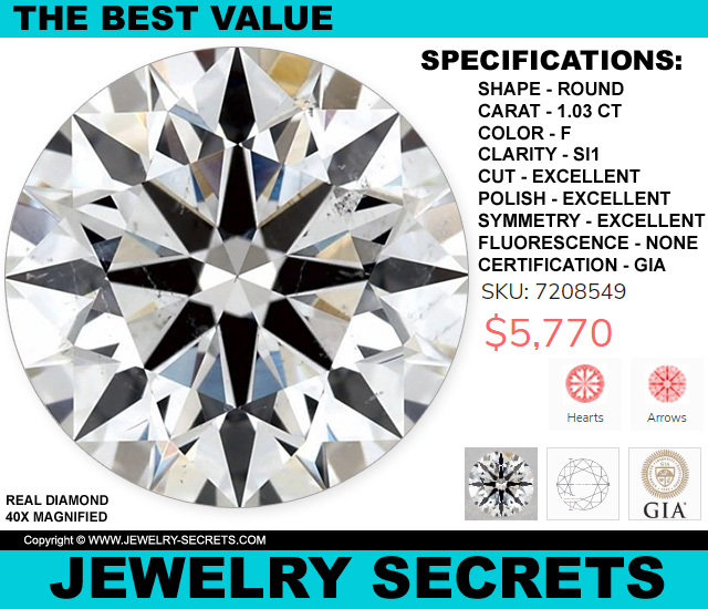 The Best Value For A Diamond