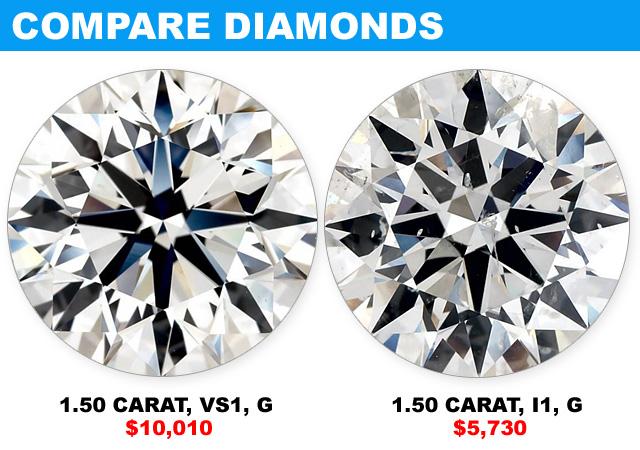 Compare Big Diamonds And Clarity