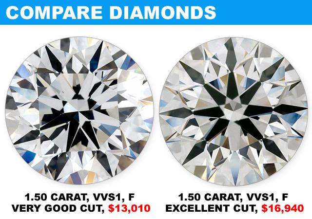 Compare Big Diamonds And Cut