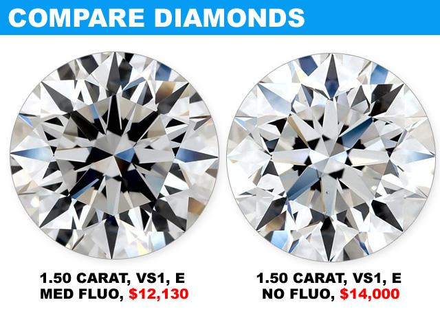 Compare Big Diamonds And Fluorescence