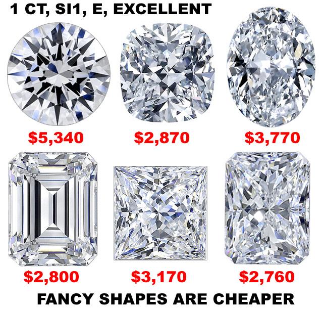 Buy Fancy Cut Diamonds Instead Of Round