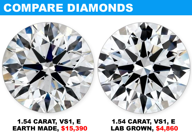 Compare Lab-Grown Diamonds To Earth-Made Diamonds In Price