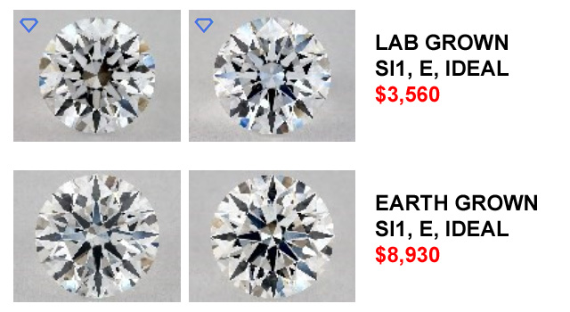 Compare Lab-Grown To Earth-Grown Diamond Earring Prices