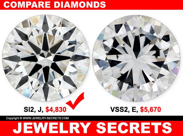 Compare SI2 To VVS2 Clarity