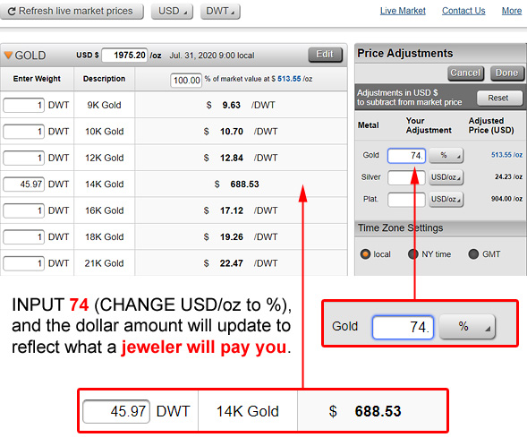 Figure Out What A Jeweler Will Pay For Your Gold