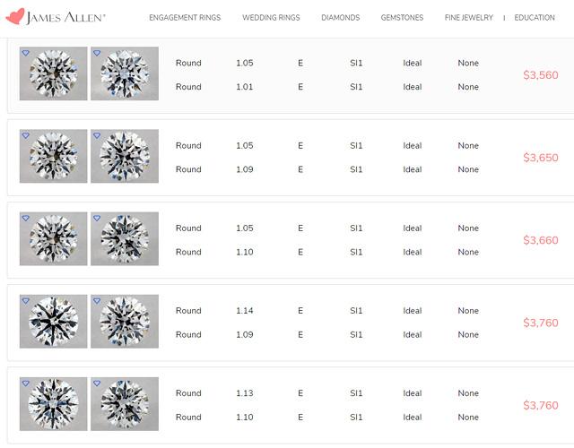 Lab-Grown Diamond Stud Earrings Cheap