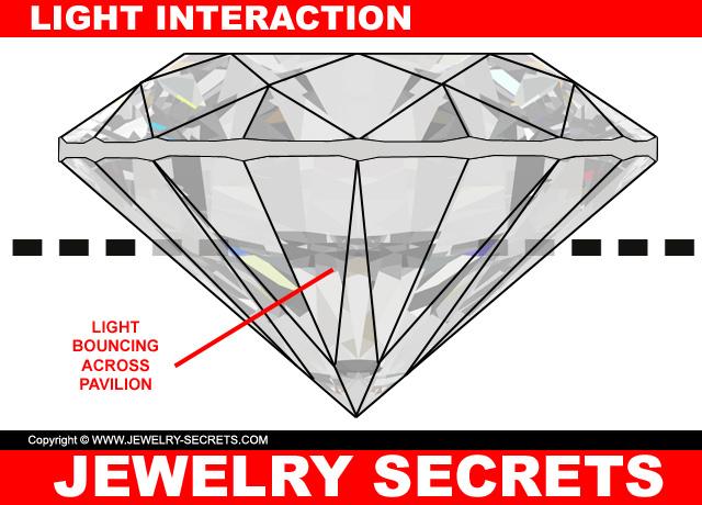 Light Bouncing Across Diamond Pavilion