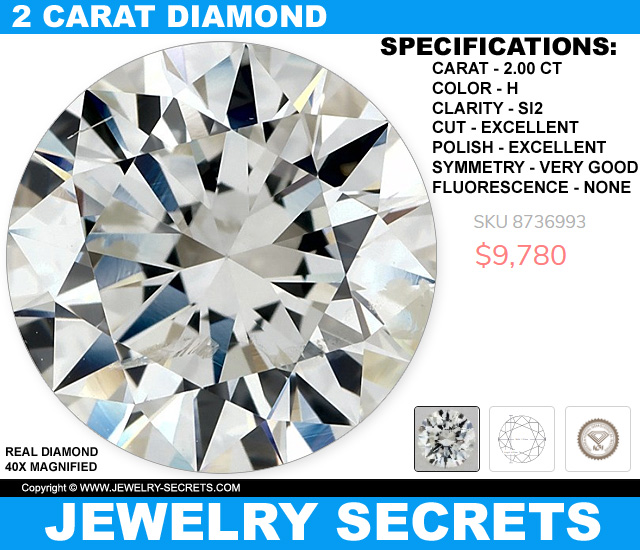 2 Carat Diamond For The Price Of 1
