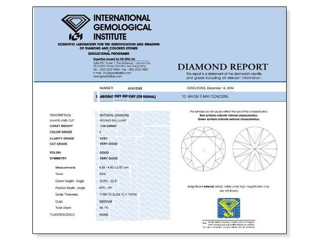 IGI Diamond Certificate