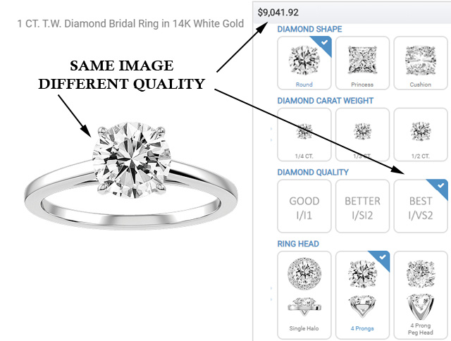 Same Diamond Picture Different Clarity