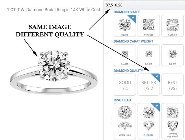 Same Diamond Picture Different Price