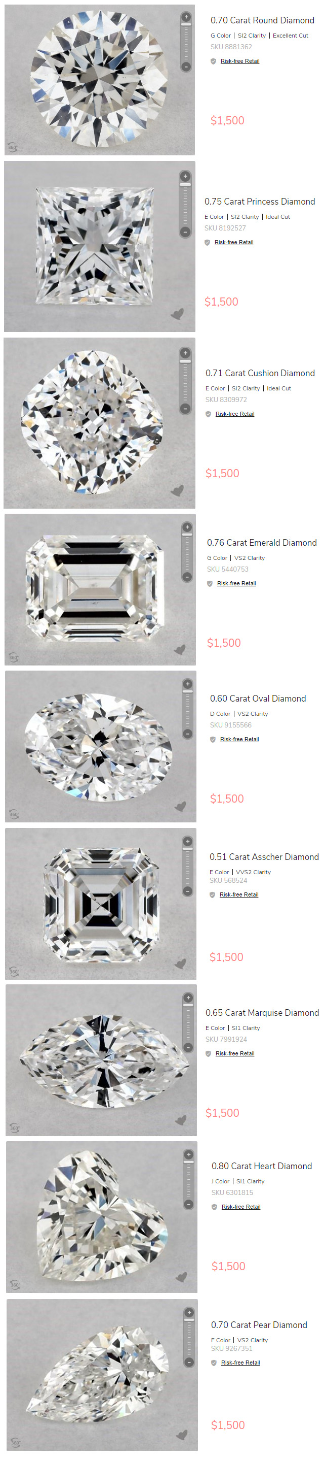The Best Diamond For 1500 Dollars