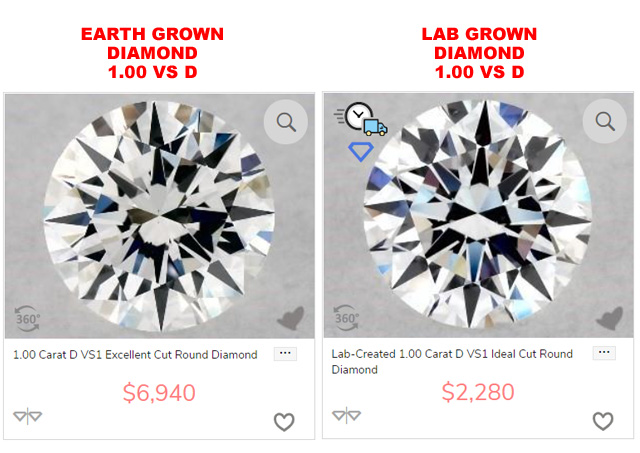 Compare lab-grown prices to earth-made diamonds