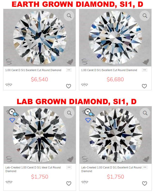 Lab Grown Diamonds VS Earth Grown Diamond Prices
