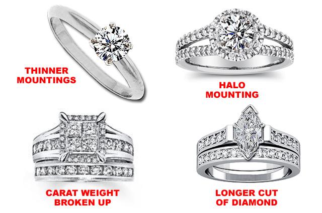 Tips on Diamond Carat Weight